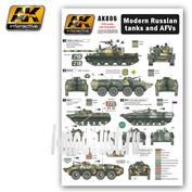 AK-806 AK Interactive Modern Russian Tanks and AFVs (декали для современных российских танков и бронемашин)