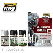 AMIG7429 Ammo Mig WEATHERING SET FOR MECHAS (Weather effects for fur)